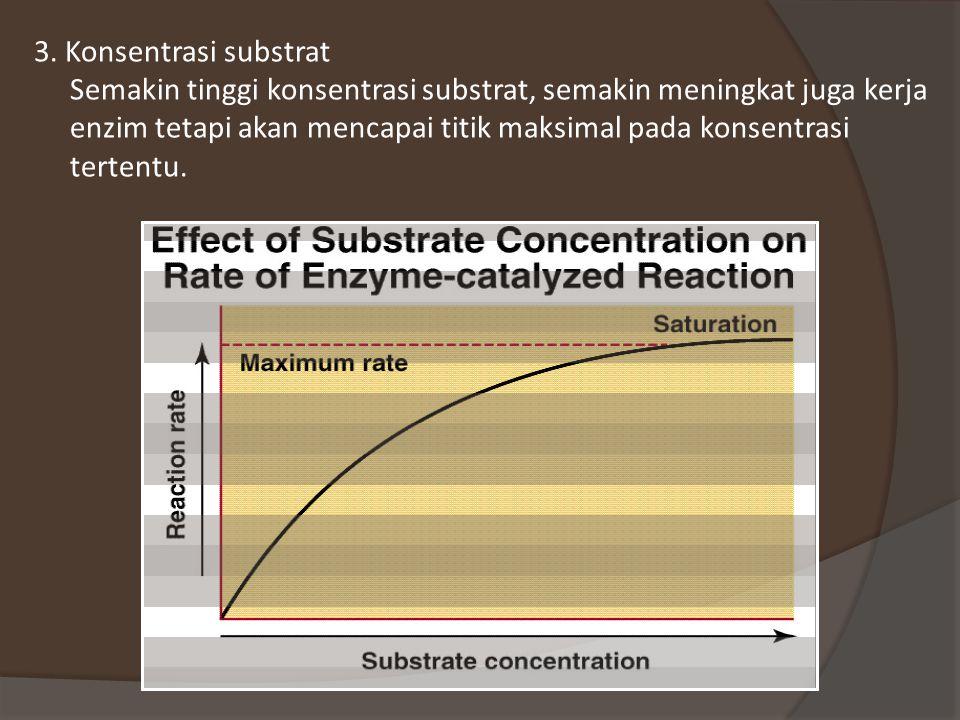 3. Konsentrasi substrat Semakin tinggi konsentrasi substrat, semakin meningkat juga kerja enzim tetapi akan mencapai titik maksimal pada konsentrasi t
