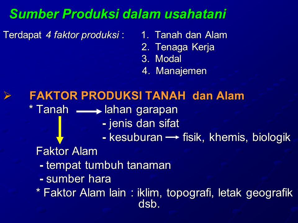Sumber Produksi dalam usahatani Terdapat 4 faktor produksi : 1. Tanah dan Alam 2. Tenaga Kerja 2. Tenaga Kerja 3. Modal 3. Modal 4. Manajemen 4. Manaj