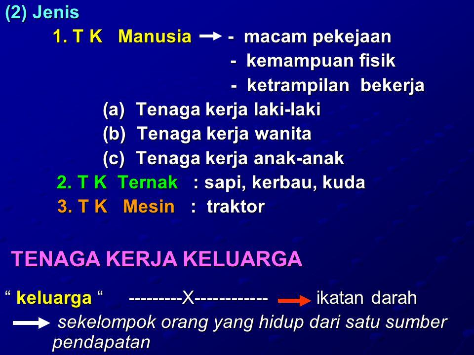 (2) Jenis 1.