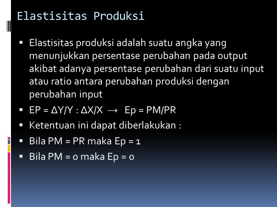 Elastisitas Produksi  Elastisitas produksi adalah suatu angka yang menunjukkan persentase perubahan pada output akibat adanya persentase perubahan da