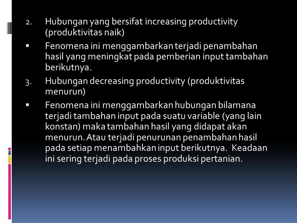 2. Hubungan yang bersifat increasing productivity (produktivitas naik)  Fenomena ini menggambarkan terjadi penambahan hasil yang meningkat pada pembe