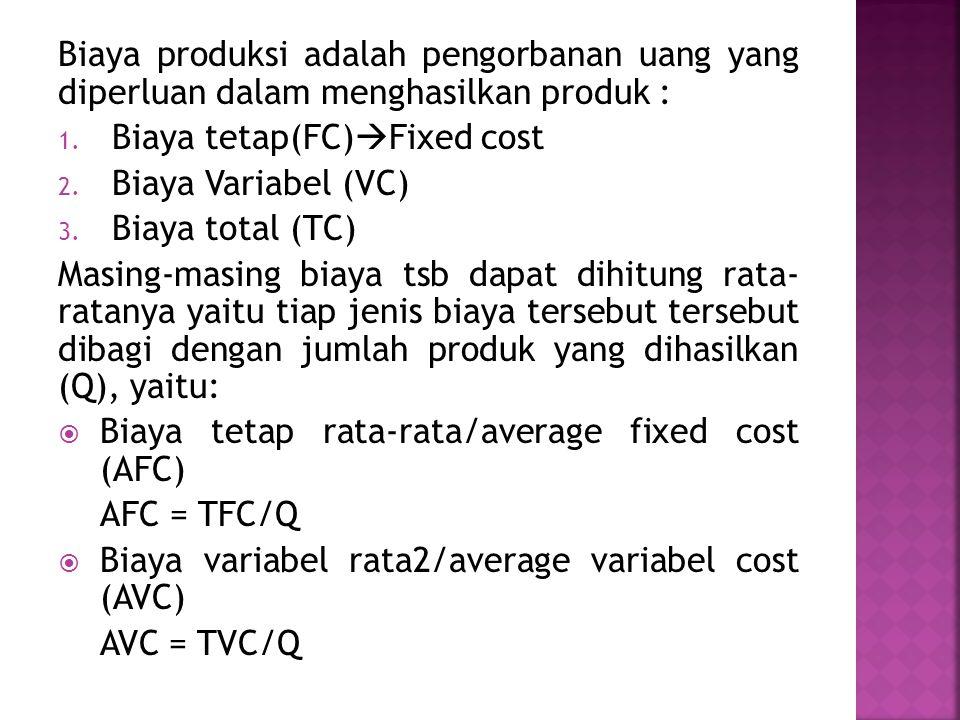 Biaya produksi adalah pengorbanan uang yang diperluan dalam menghasilkan produk : 1. Biaya tetap(FC)  Fixed cost 2. Biaya Variabel (VC) 3. Biaya tota