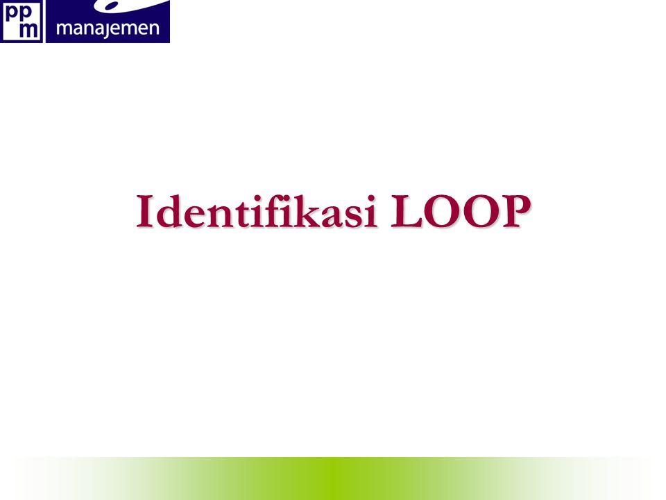 Identifikasi LOOP