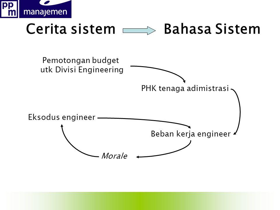 Cerita sistem Bahasa Sistem Pemotongan budget utk Divisi Engineering PHK tenaga adimistrasi Morale Eksodus engineer Beban kerja engineer