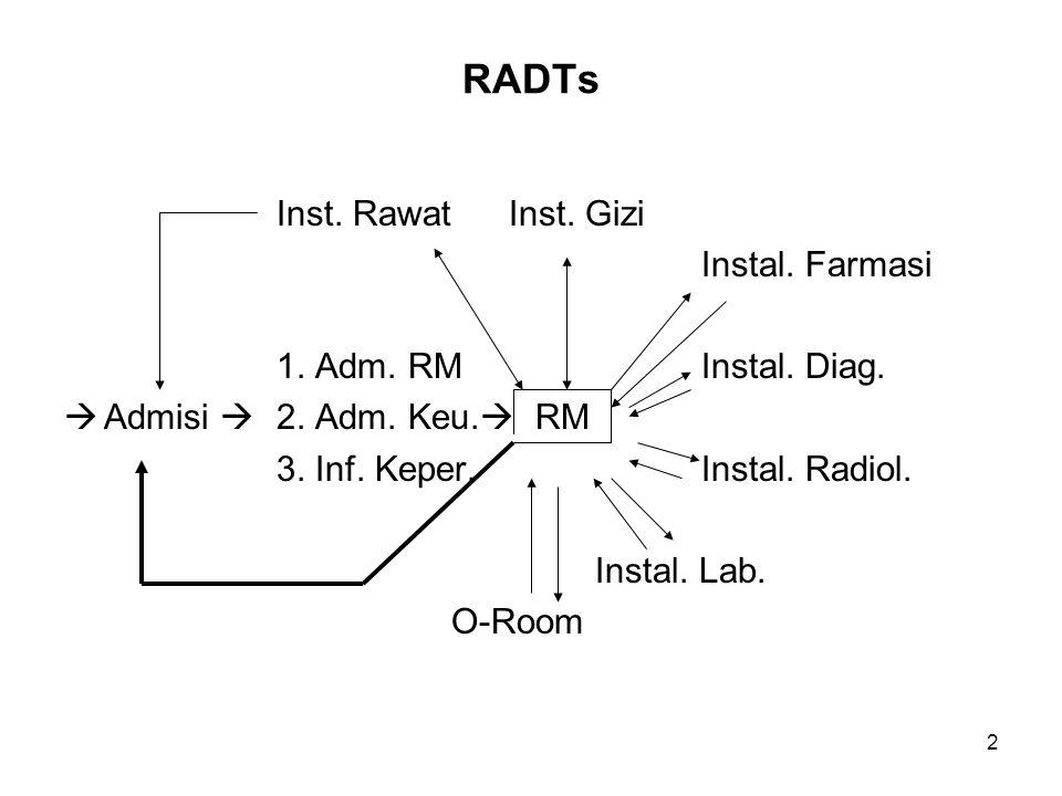 2 RADTs Inst.Rawat Inst. Gizi Instal. Farmasi 1. Adm.
