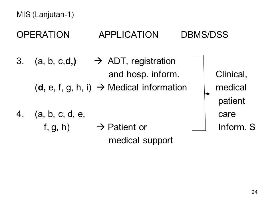 24 MIS (Lanjutan-1) OPERATIONAPPLICATIONDBMS/DSS 3.(a, b, c,d,)  ADT, registration and hosp.