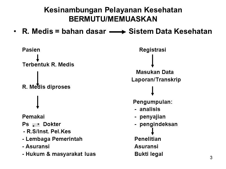 14 2 (dua) Tipe Utama Sistem Informasi (Lanjutan) (2)Sistem Informasi administratif Ini menunjang asuhan pasien melalui pengelolaan: - sistem informasi finansial - sistem informasi demografik - sistem pelaporan.