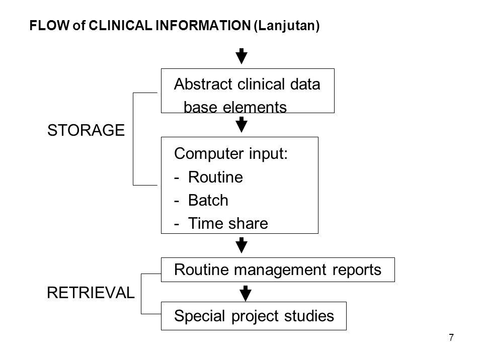 18 Pemanfaatan Sistem Informasi untuk … (Lanjutan-3) Perintah pesanan menghasilkan requisition pada farmasi yang mengandung bar-code yang menunjukkan medikasi yang tepat, dan juga bar- code pasien terkait.