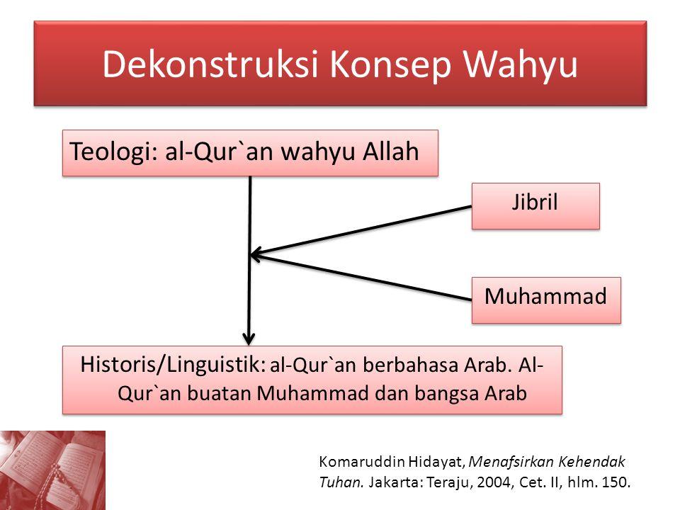 Dekonstruksi Konsep Wahyu Teologi: al-Qur`an wahyu Allah Historis/Linguistik: al-Qur`an berbahasa Arab. Al- Qur`an buatan Muhammad dan bangsa Arab Jib