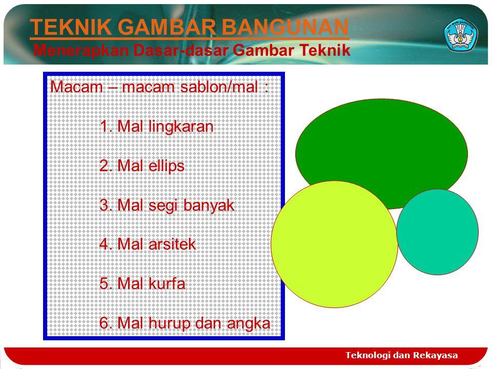 Teknologi dan Rekayasa Macam – macam sablon/mal : 1. Mal lingkaran 2. Mal ellips 3. Mal segi banyak 4. Mal arsitek 5. Mal kurfa 6. Mal hurup dan angka