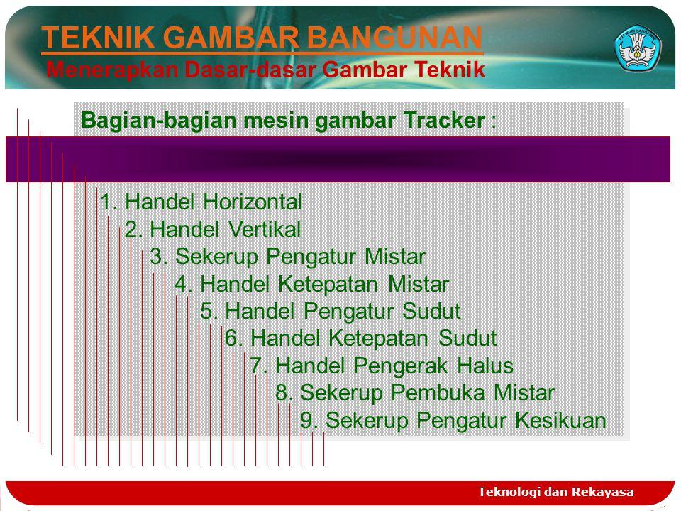Teknologi dan Rekayasa Bagian-bagian mesin gambar Tracker : 1. Handel Horizontal 2. Handel Vertikal 3. Sekerup Pengatur Mistar 4. Handel Ketepatan Mis