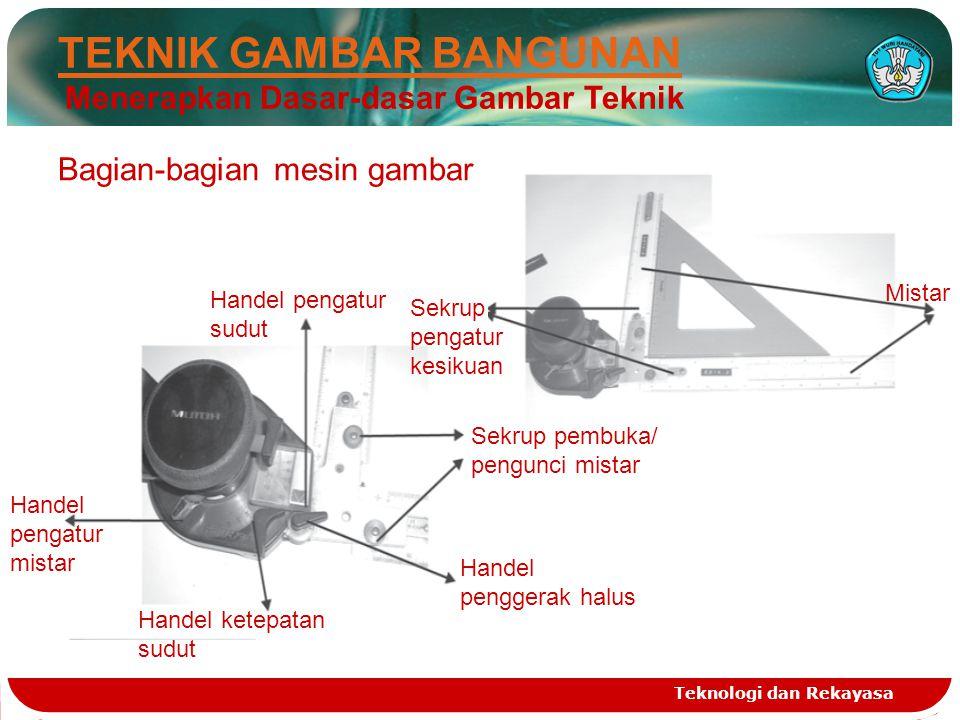 Teknologi dan Rekayasa Bagian-bagian mesin gambar Handel pengatur sudut Sekrup pembuka/ pengunci mistar Handel penggerak halus Handel ketepatan sudut