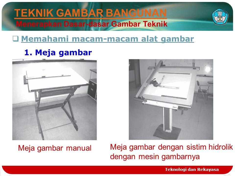 Teknologi dan Rekayasa Meja gambar dengan sistim hidrolik dengan mesin gambarnya Meja gambar manual  Memahami macam-macam alat gambar 1. Meja gambar