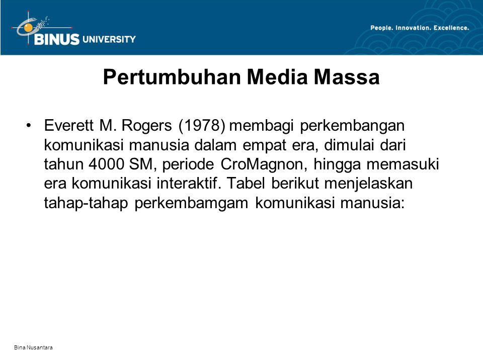 Bina Nusantara Pertumbuhan Media Massa Everett M. Rogers (1978) membagi perkembangan komunikasi manusia dalam empat era, dimulai dari tahun 4000 SM, p