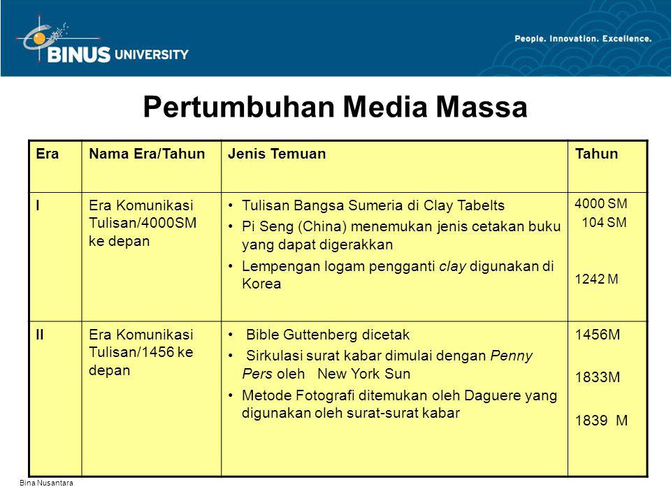 Bina Nusantara Pertumbuhan Media Massa EraNama Era/TahunJenis TemuanTahun IEra Komunikasi Tulisan/4000SM ke depan Tulisan Bangsa Sumeria di Clay Tabel