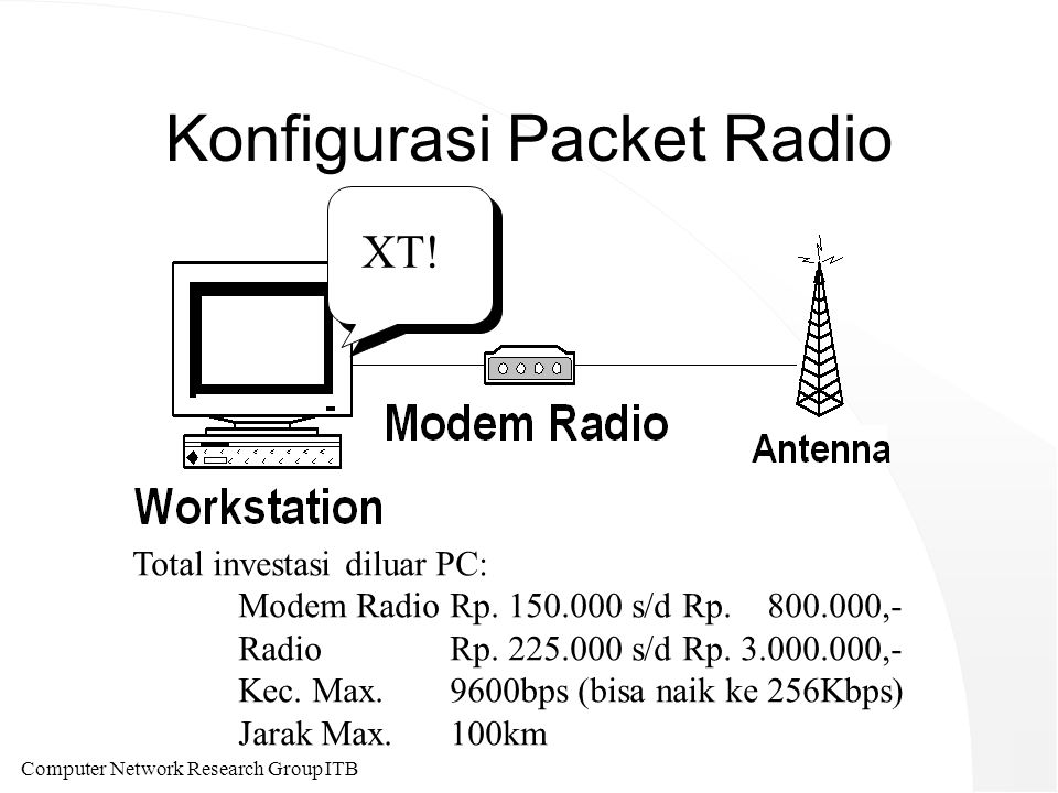 Computer Network Research Group ITB Konfigurasi Packet Radio XT! Total investasi diluar PC: Modem RadioRp. 150.000 s/d Rp. 800.000,- RadioRp. 225.000