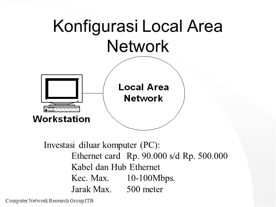 Computer Network Research Group ITB Konfigurasi Local Area Network Investasi diluar komputer (PC): Ethernet cardRp. 90.000 s/d Rp. 500.000 Kabel dan H