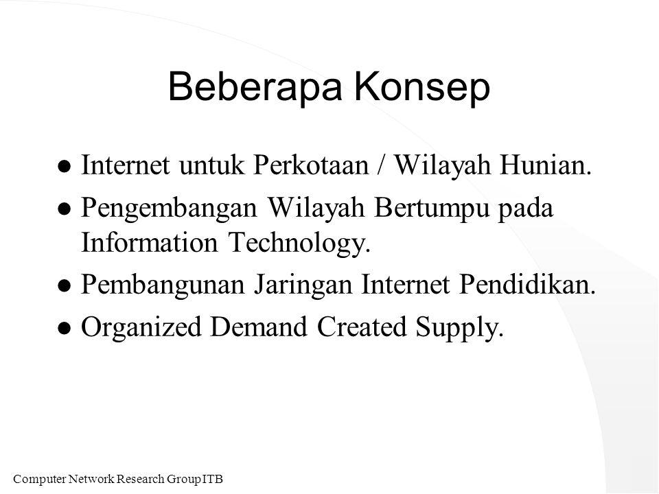 Computer Network Research Group ITB Beberapa Konsep l Internet untuk Perkotaan / Wilayah Hunian.