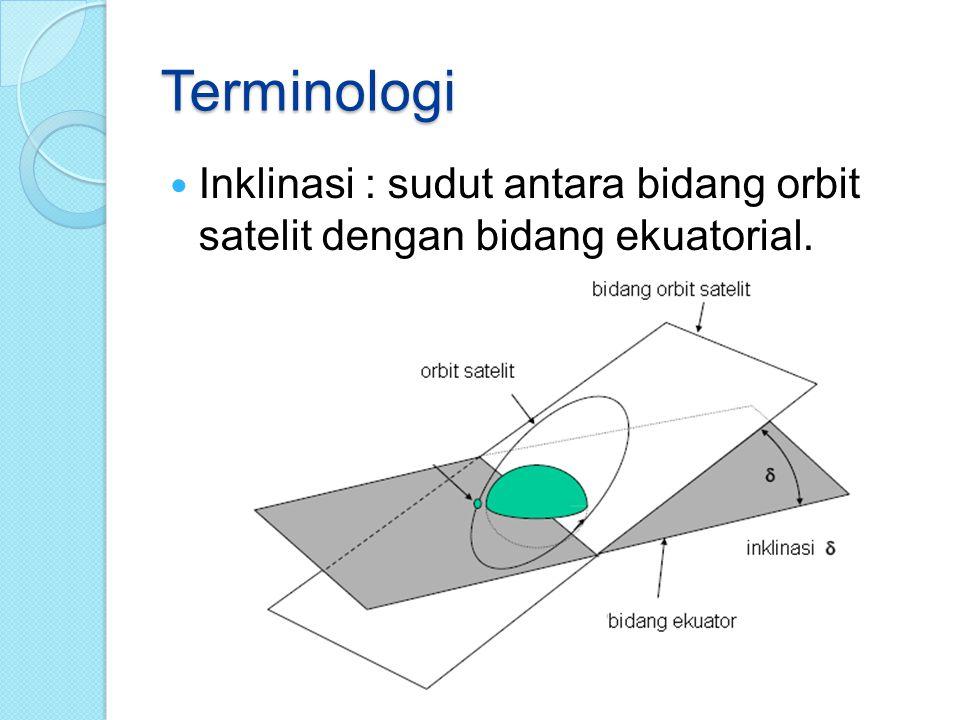 Terminologi Inklinasi : sudut antara bidang orbit satelit dengan bidang ekuatorial.