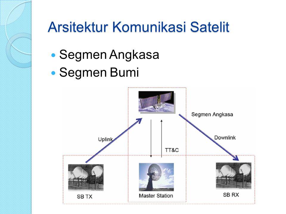 Arsitektur Komunikasi Satelit Segmen Angkasa Segmen Bumi