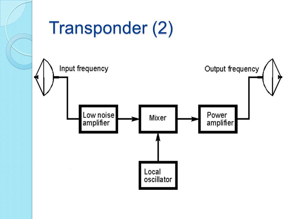 Transponder (2)