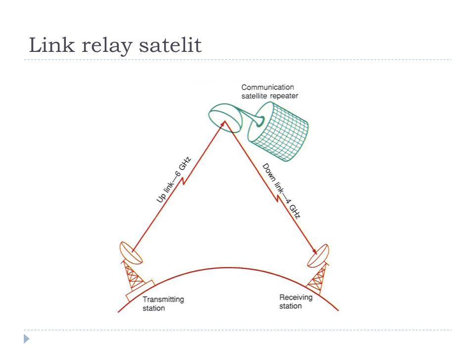 Link relay satelit