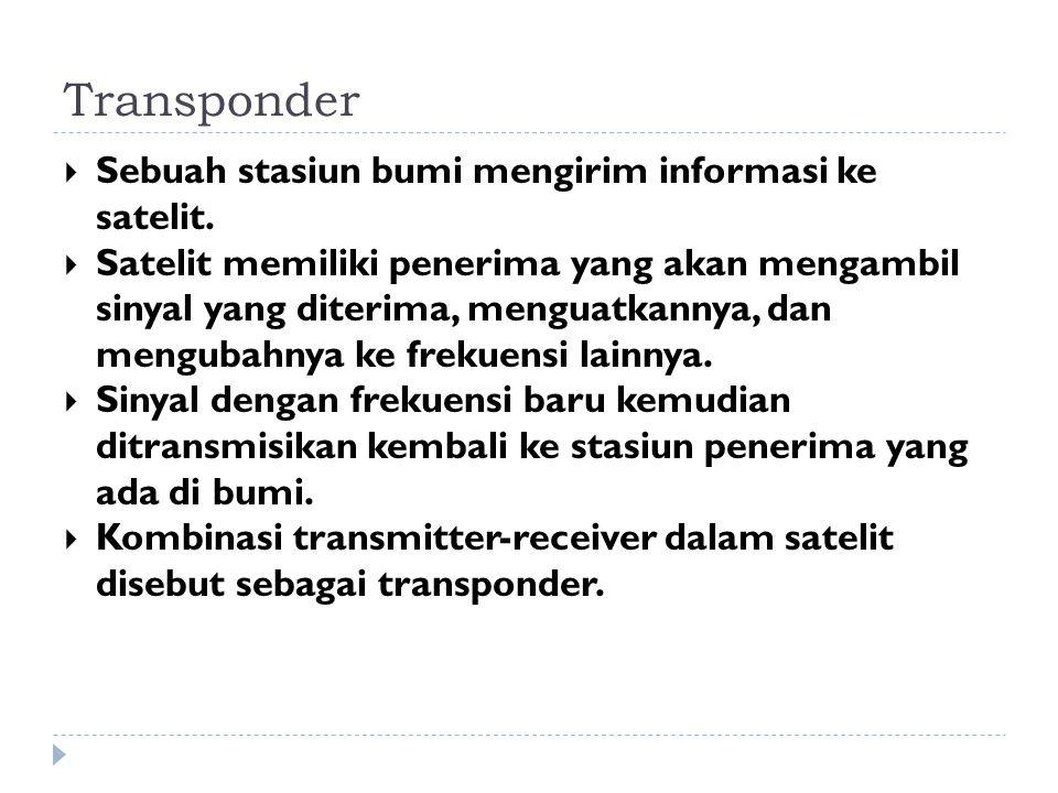 Transponder  Sebuah stasiun bumi mengirim informasi ke satelit.