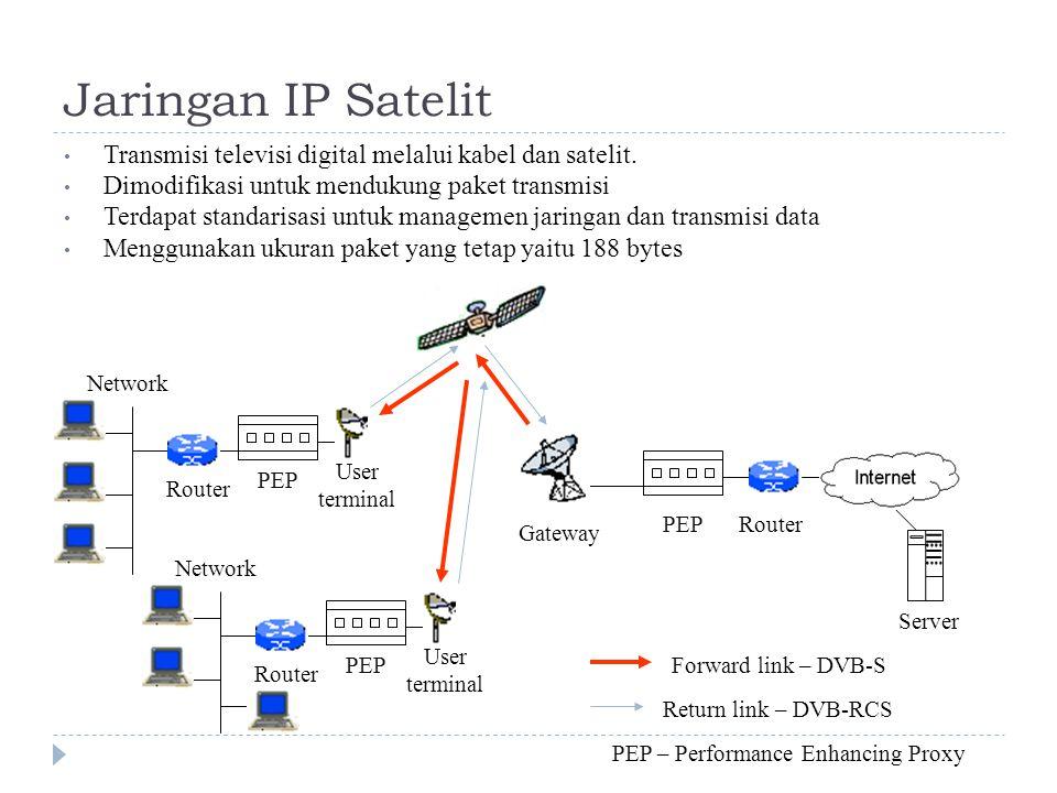 Jaringan IP Satelit Transmisi televisi digital melalui kabel dan satelit.