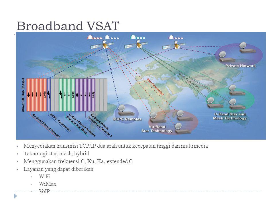 Broadband VSAT Menyediakan transmisi TCP/IP dua arah untuk kecepatan tinggi dan multimedia Teknologi star, mesh, hybrid Menggunakan frekuensi C, Ku, Ka, extended C Layanan yang dapat diberikan WiFi WiMax VoIP