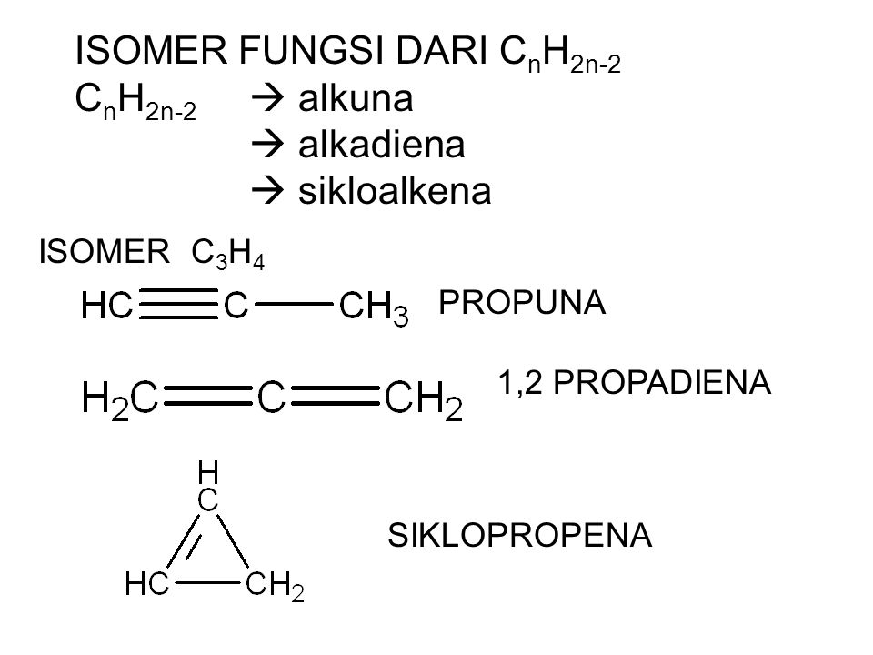 ISOMER FUNGSI DARI C n H 2n-2 C n H 2n-2  alkuna  alkadiena  sikloalkena ISOMER C 3 H 4 PROPUNA 1,2 PROPADIENA SIKLOPROPENA