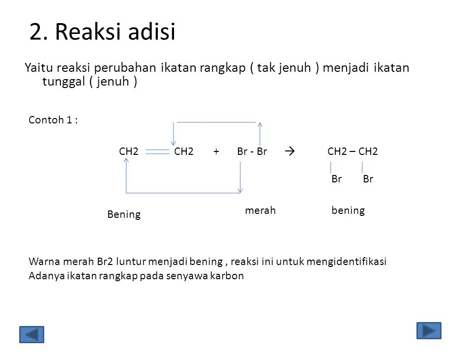 2. Reaksi adisi Yaitu reaksi perubahan ikatan rangkap ( tak jenuh ) menjadi ikatan tunggal ( jenuh ) Contoh 1 : CH2 +Br - Br  CH2 – CH2 Br Bening mer