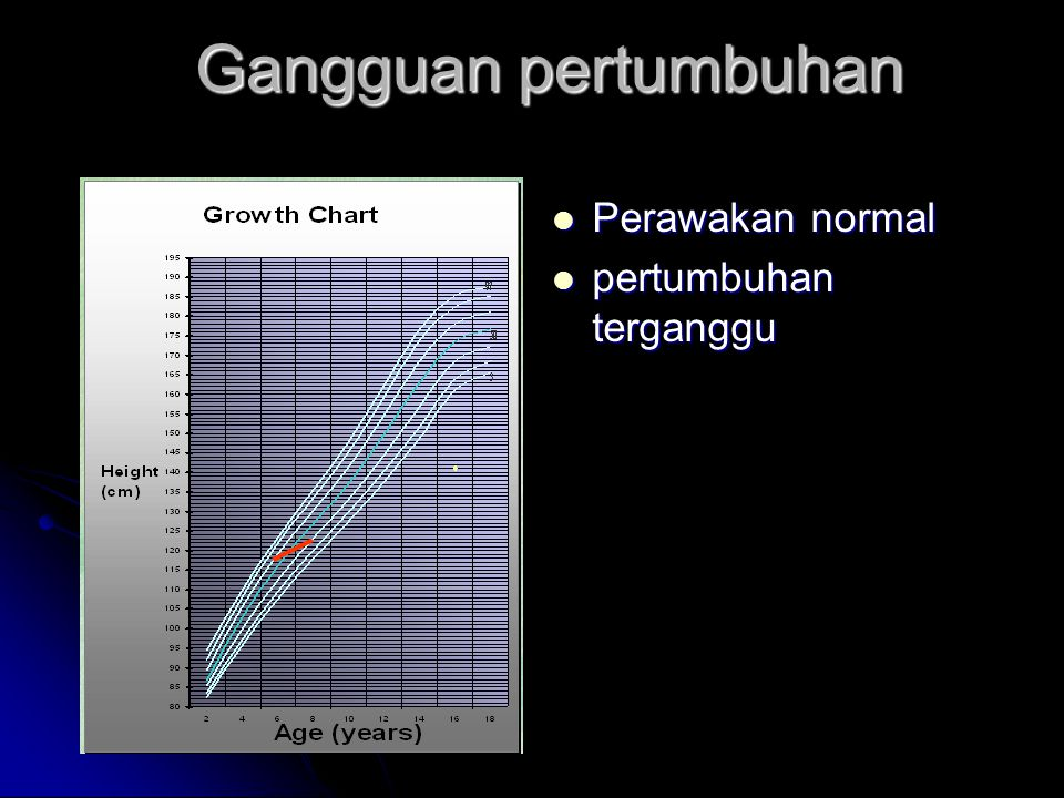 Evaluation – Lab Growth pattern Growth pattern Parallel or not Parallel or not Potential genetic height Potential genetic height Bone age (prediction of final height) Bone age (prediction of final height) As indicated As indicated Chromosome Chromosome Mutation analysis Mutation analysis Others (hormonal, imaging, cardiovascular, eye etc) Others (hormonal, imaging, cardiovascular, eye etc)