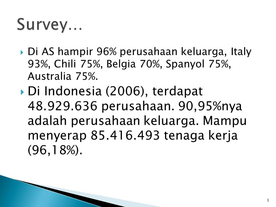  Di AS hampir 96% perusahaan keluarga, Italy 93%, Chili 75%, Belgia 70%, Spanyol 75%, Australia 75%.