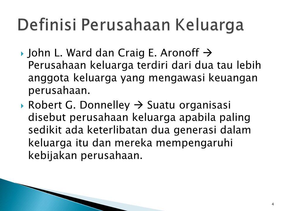 John L. Ward dan Craig E.