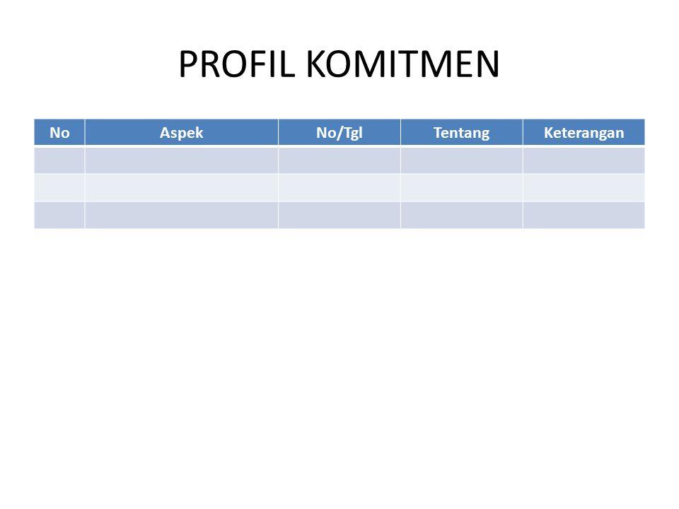 PROFIL KOMITMEN NoAspekNo/TglTentangKeterangan