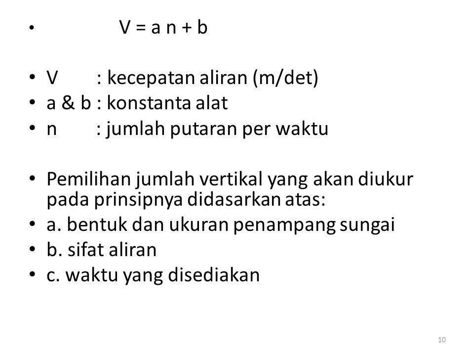 V = a n + b V : kecepatan aliran (m/det) a & b : konstanta alat n : jumlah putaran per waktu Pemilihan jumlah vertikal yang akan diukur pada prinsipny