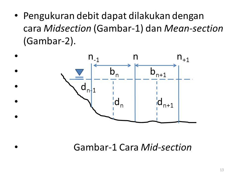 Pengukuran debit dapat dilakukan dengan cara Midsection (Gambar-1) dan Mean-section (Gambar-2). n -1 n n +1 b n b n+1 d n-1 d n d n+1 Gambar-1 Cara Mi