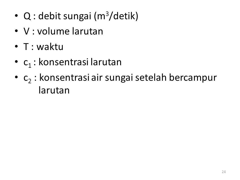 Q : debit sungai (m 3 /detik) V : volume larutan T : waktu c 1 : konsentrasi larutan c 2 : konsentrasi air sungai setelah bercampur larutan 24