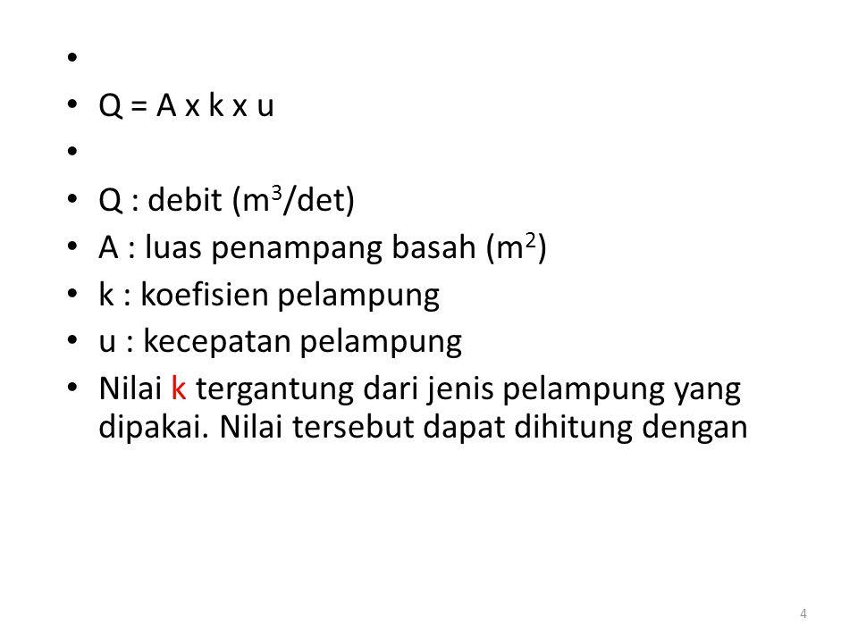 Q = A x k x u Q : debit (m 3 /det) A : luas penampang basah (m 2 ) k : koefisien pelampung u : kecepatan pelampung Nilai k tergantung dari jenis pelam