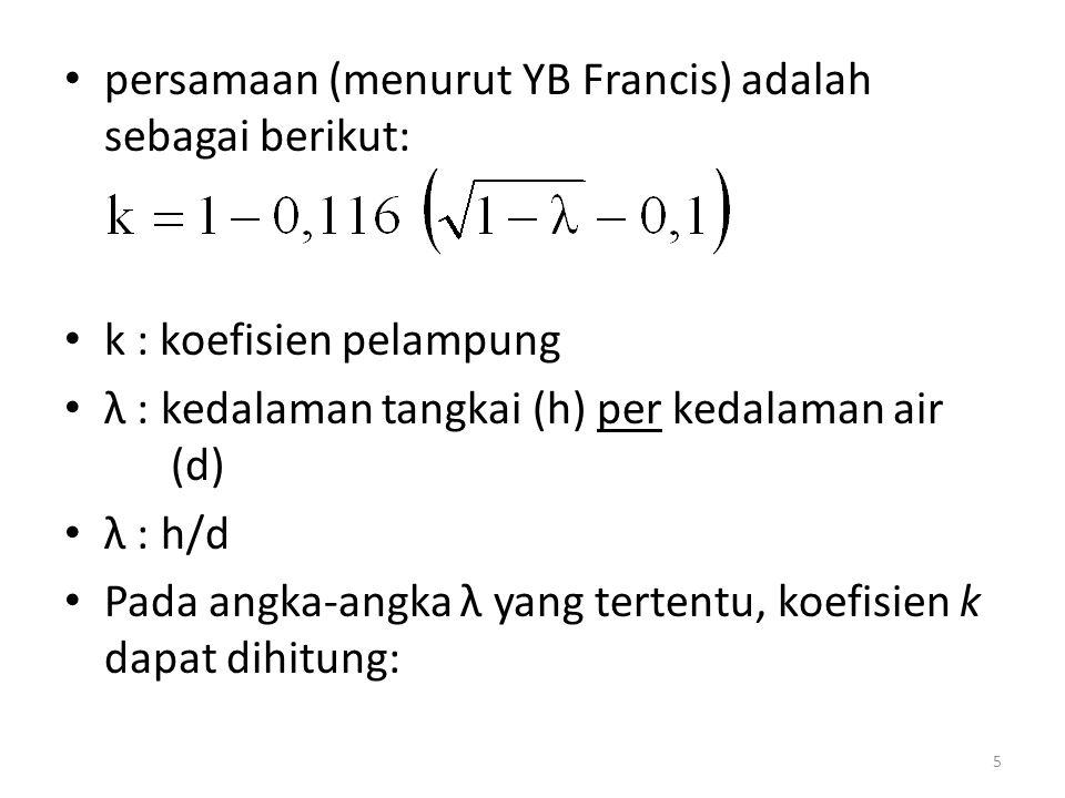 persamaan (menurut YB Francis) adalah sebagai berikut: k : koefisien pelampung λ : kedalaman tangkai (h) per kedalaman air (d) λ : h/d Pada angka-angk