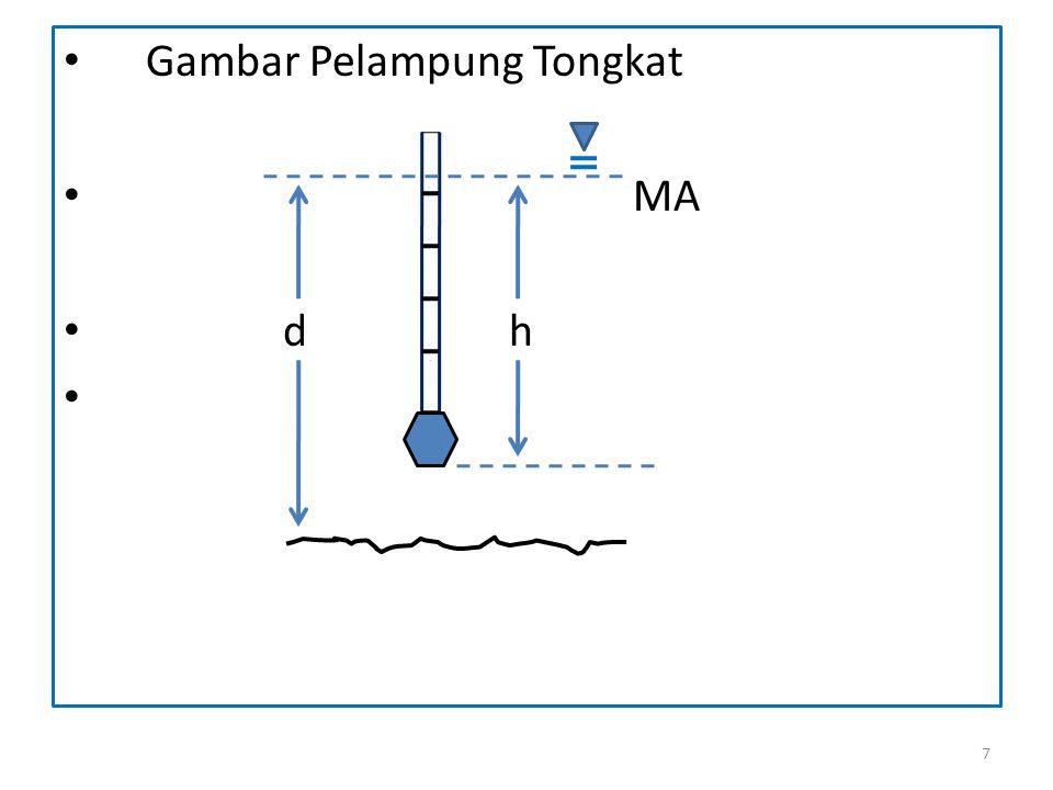 Gambar Pelampung Tongkat MA d h 7