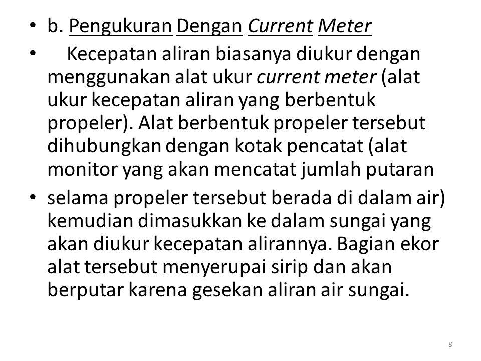 b. Pengukuran Dengan Current Meter Kecepatan aliran biasanya diukur dengan menggunakan alat ukur current meter (alat ukur kecepatan aliran yang berben