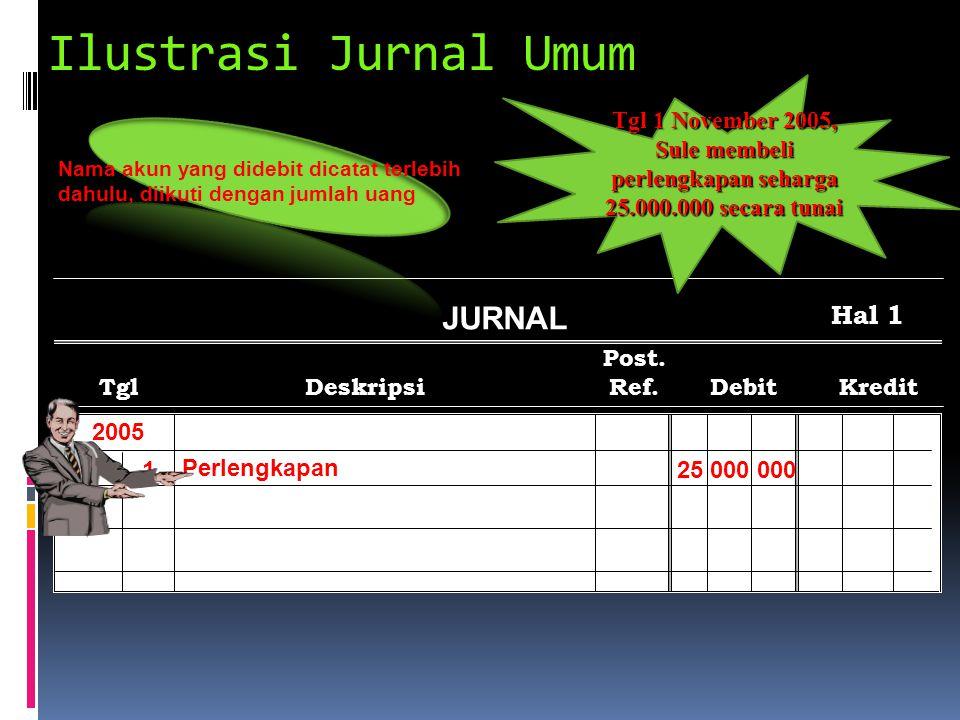 JURNAL TglDeskripsiDebitKredit Hal 1 Post.Ref.