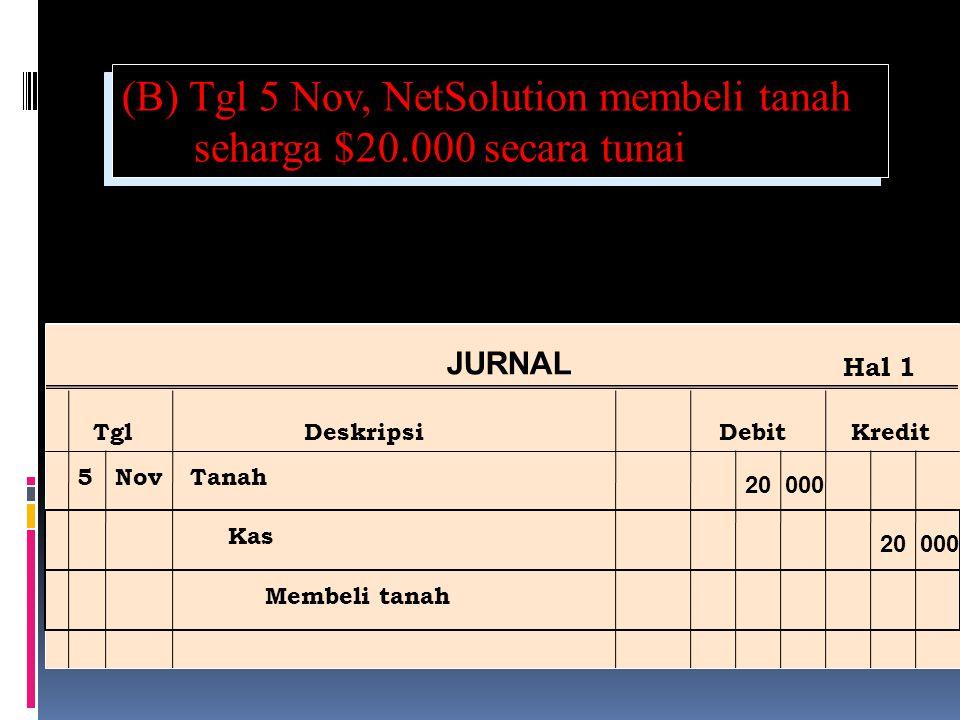 (B) Tgl 5 Nov, NetSolution membeli tanah seharga $20.000 secara tunai Ref Post JURNAL TglDeskripsiDebitKredit Hal 1 5NovTanah Kas Membeli tanah 20 000