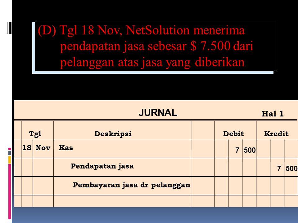 (D) Tgl 18 Nov, NetSolution menerima pendapatan jasa sebesar $ 7.500 dari pelanggan atas jasa yang diberikan Ref Post JURNAL TglDeskripsiDebitKredit Hal 1 18NovKas Pendapatan jasa Pembayaran jasa dr pelanggan 7 500