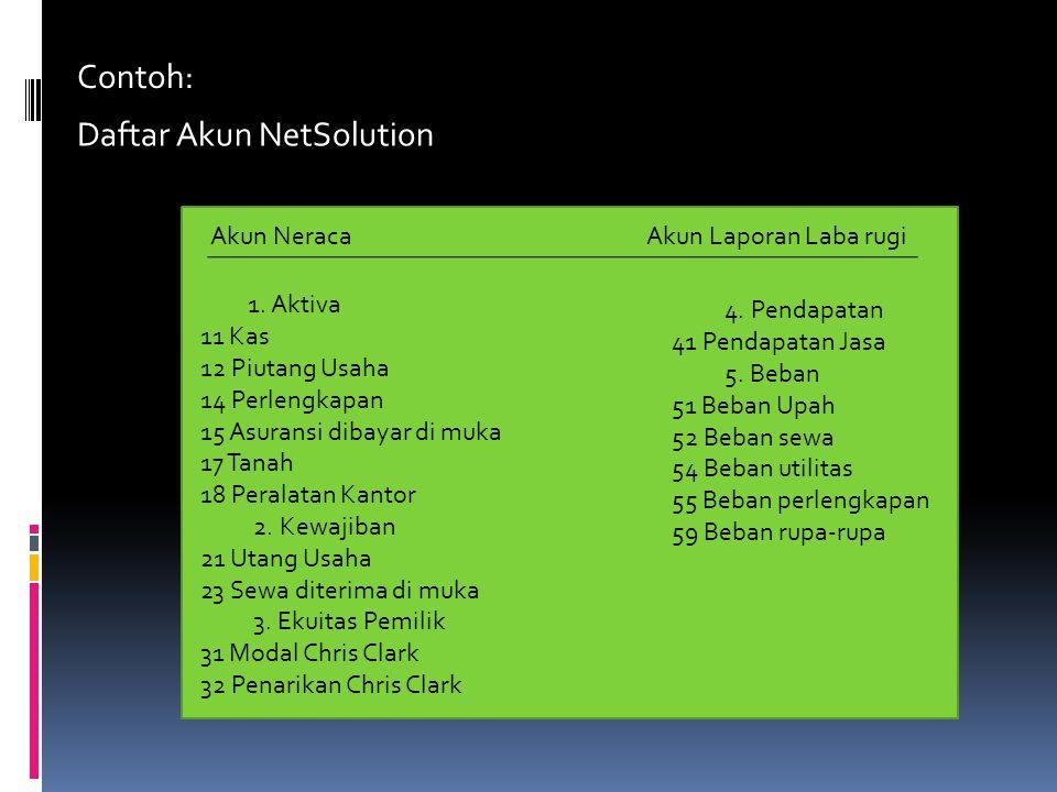 Contoh: Daftar Akun NetSolution Akun NeracaAkun Laporan Laba rugi 1.