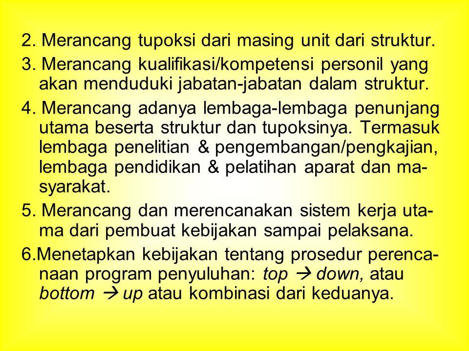 7.Menetapkan wewenang dan tanggung-jawab masing-masing unit.