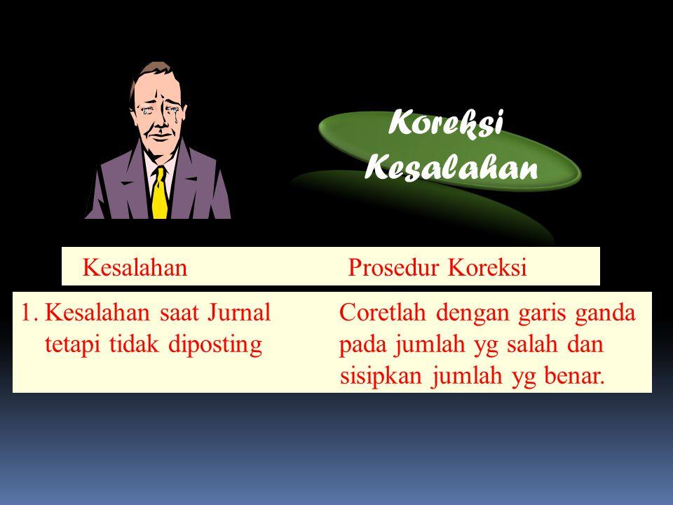 1.Kesalahan saat Jurnal Coretlah dengan garis ganda tetapi tidak dipostingpada jumlah yg salah dan sisipkan jumlah yg benar. Kesalahan Prosedur Koreks