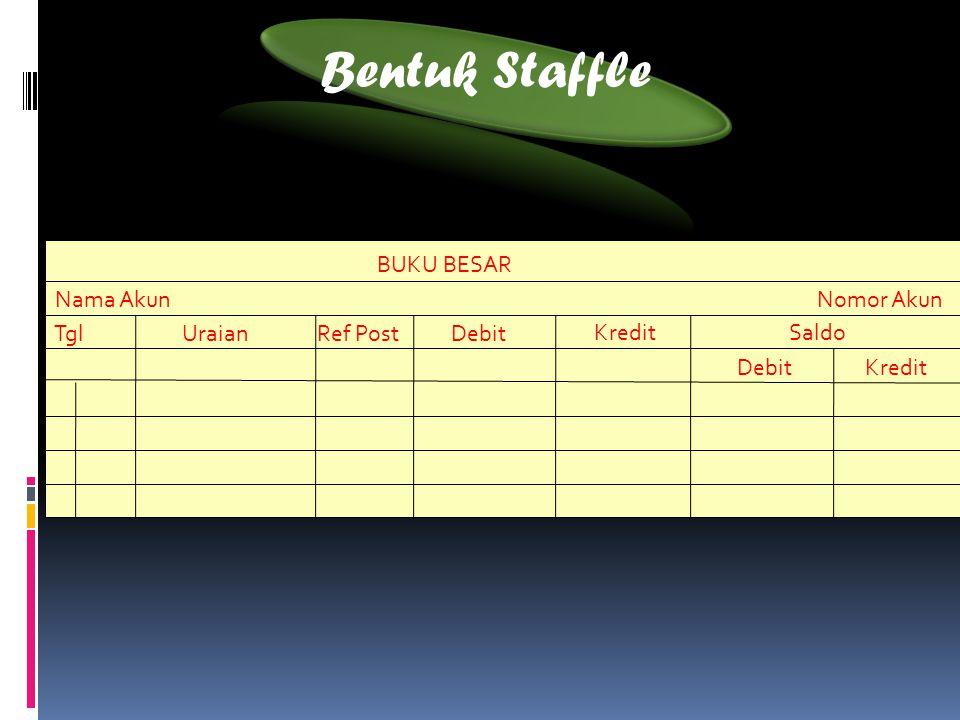 Bentuk Staffle BUKU BESAR Nama Akun TglUraianRef PostDebit KreditSaldo DebitKredit Nomor Akun