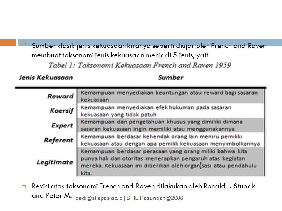 Sumber klasik jenis kekuasaan kiranya seperti diujar oleh French and Raven membuat taksonomi jenis kekuasaan menjadi 5 jenis, yaitu :  Revisi atas t